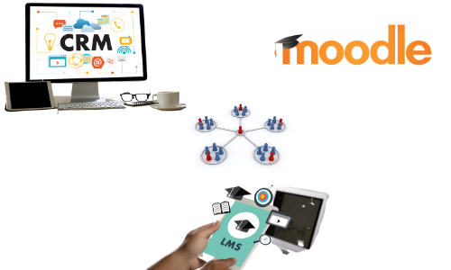 Seamless INtegration with LMS Moodle ERP CRM